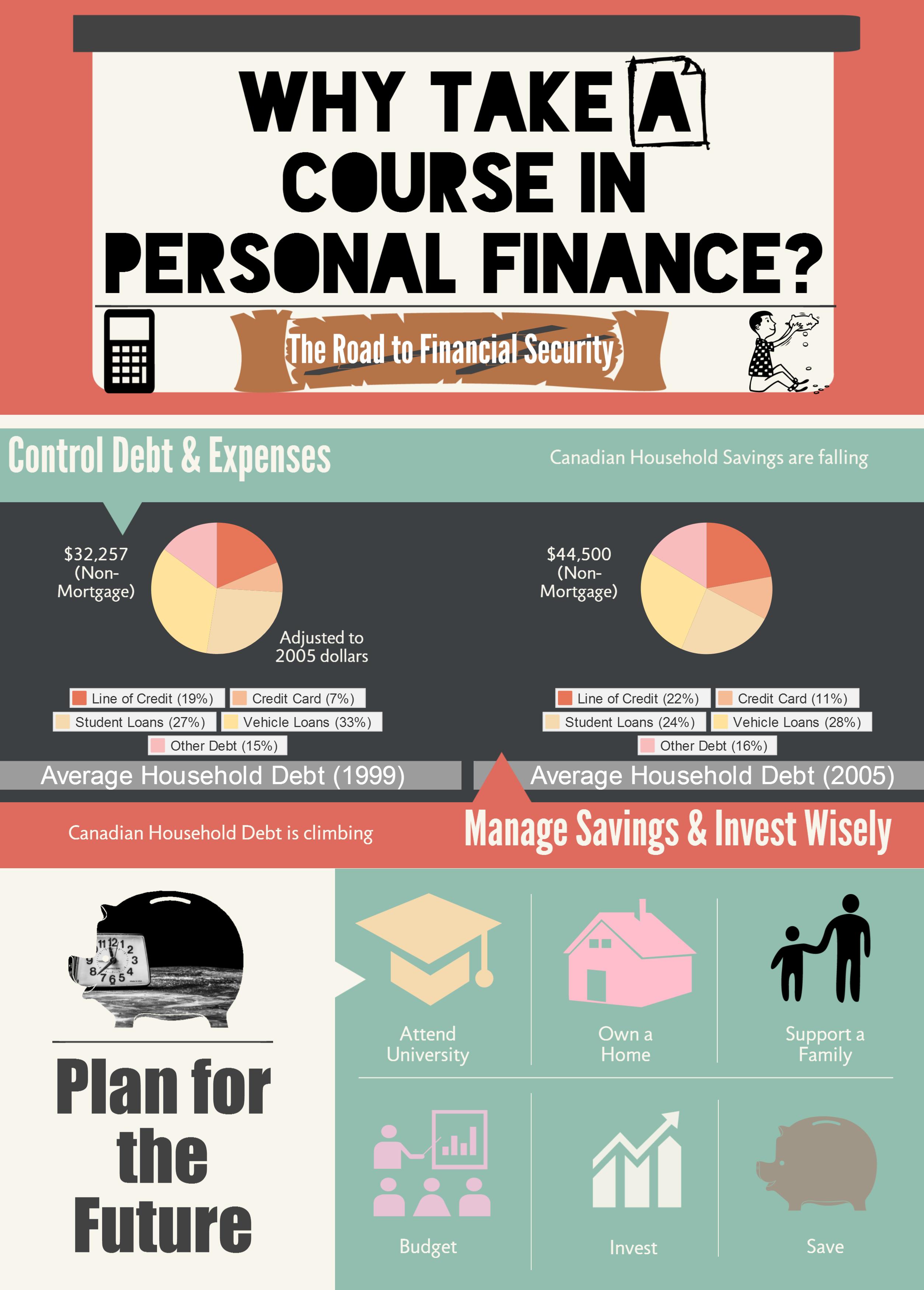 [DOC]personal finance case studies - ndclpersonalfinance